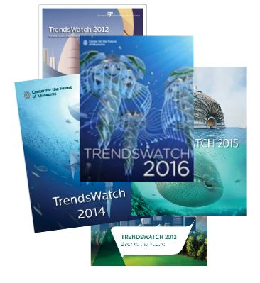 Cover Image: TrendsWatch Bundle (2012-2016)